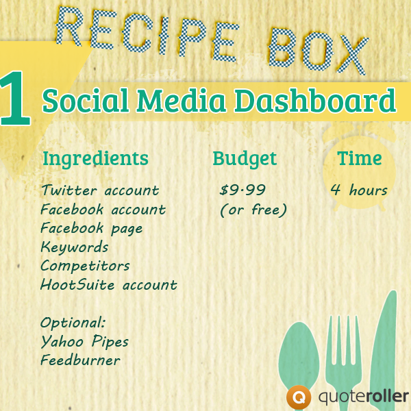 Recipe Box #1 How-To: Build Social Media Dashboard