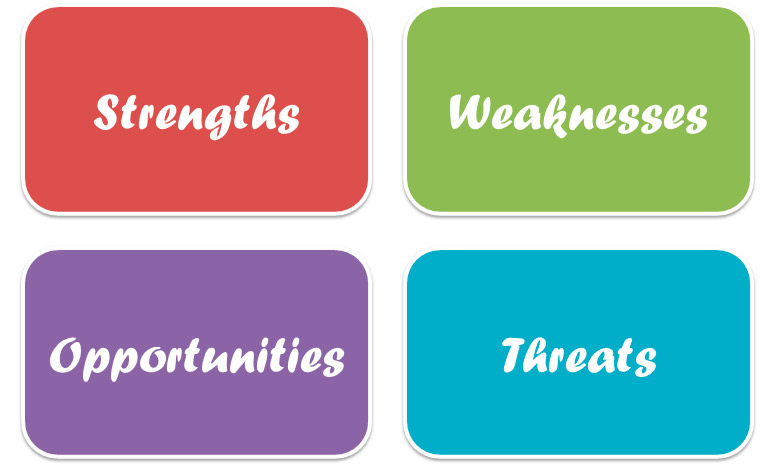 SWOT matrix foк business proposals