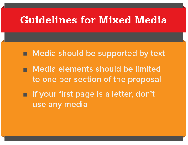 Guidelines for Mixed Media
