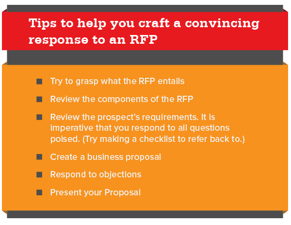 Red Hot Tips On How To Respond An RFP And Win That Deal