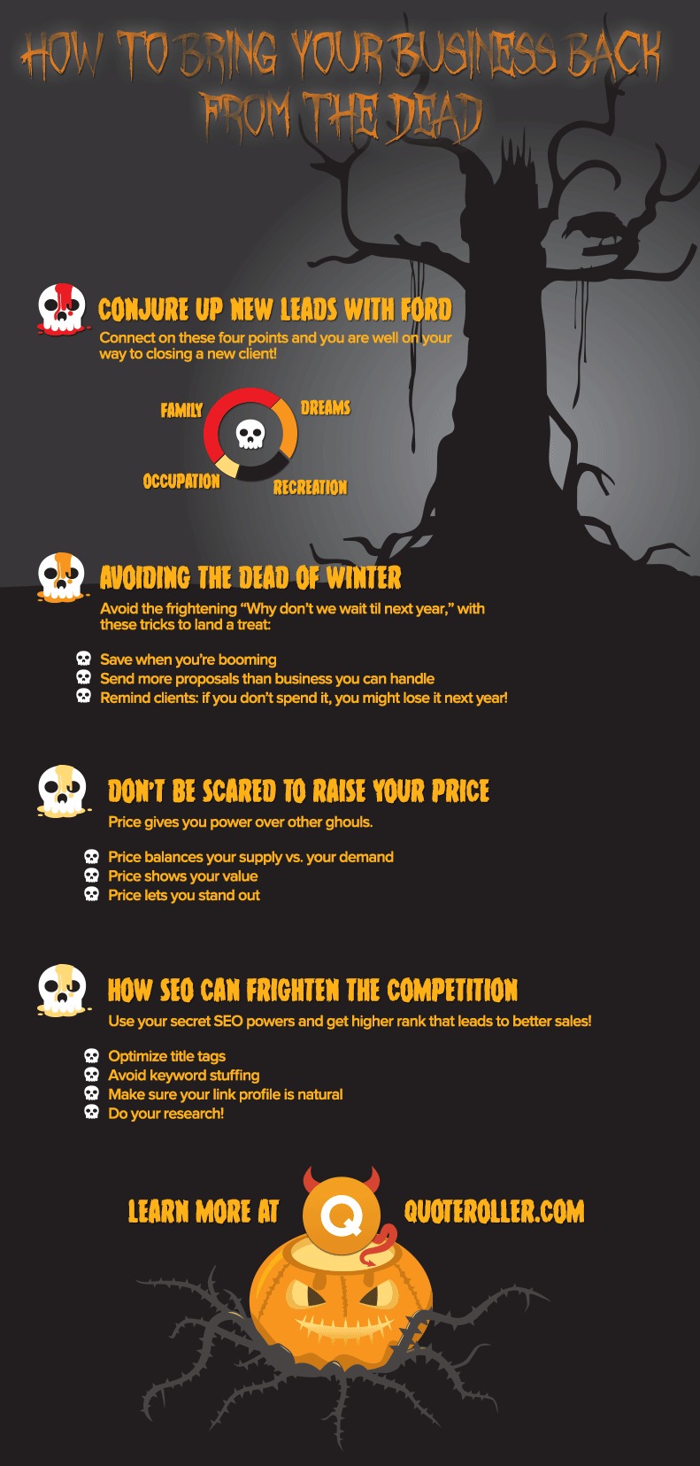 Halloween Sales Infographic
