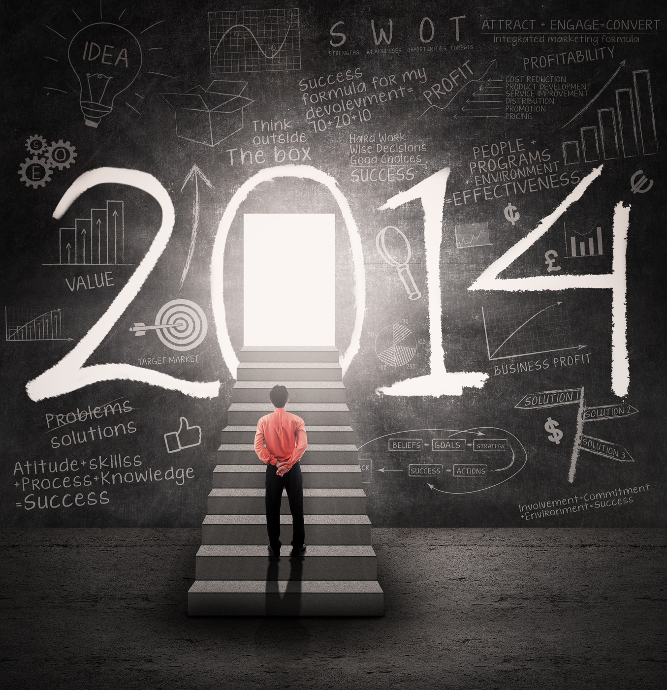 Business Strategy Planning 2014